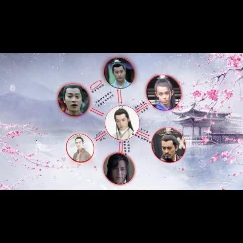 #妹子说热剧#【揭秘!谁才是梅长苏的男人2】多情梅宗主! 新