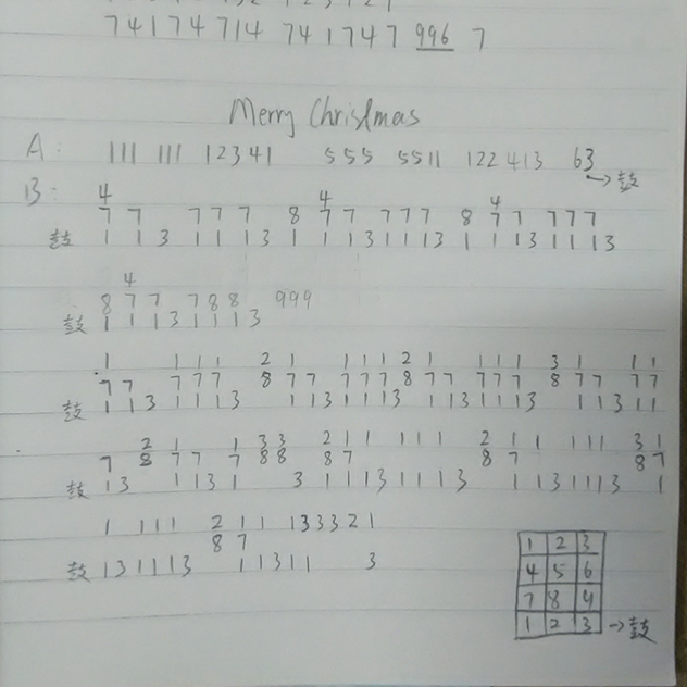 drum pads 24#圣诞节谱子,三个一列的表示同时按